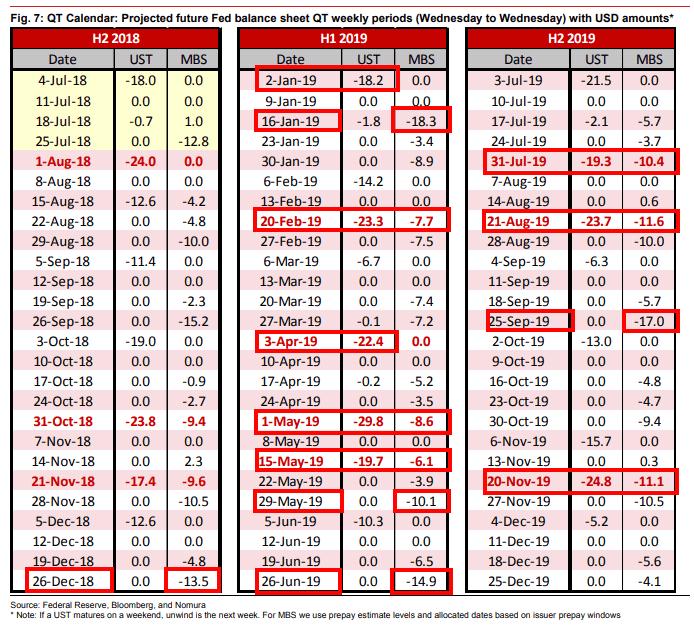Charts That Matter- 27th dec – WorldoutofWhack